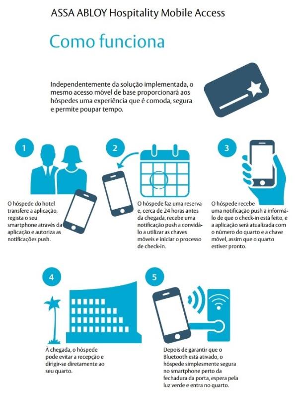 acesso-celular